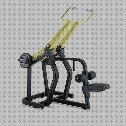 Review de technogym